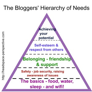 Leigh Kendall's Blogger's Hierarchy of Needs (headspace-perspective.com)